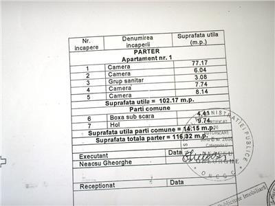 Inchiriere Spatii comerciale Bucurestii Noi, Bucuresti