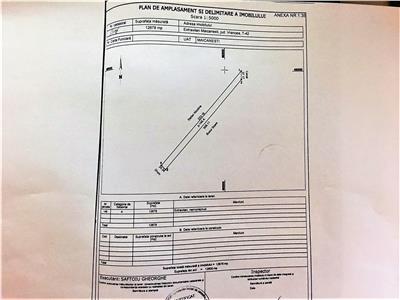 Terenuri Ramniceni, Maicanesti, comision 0
